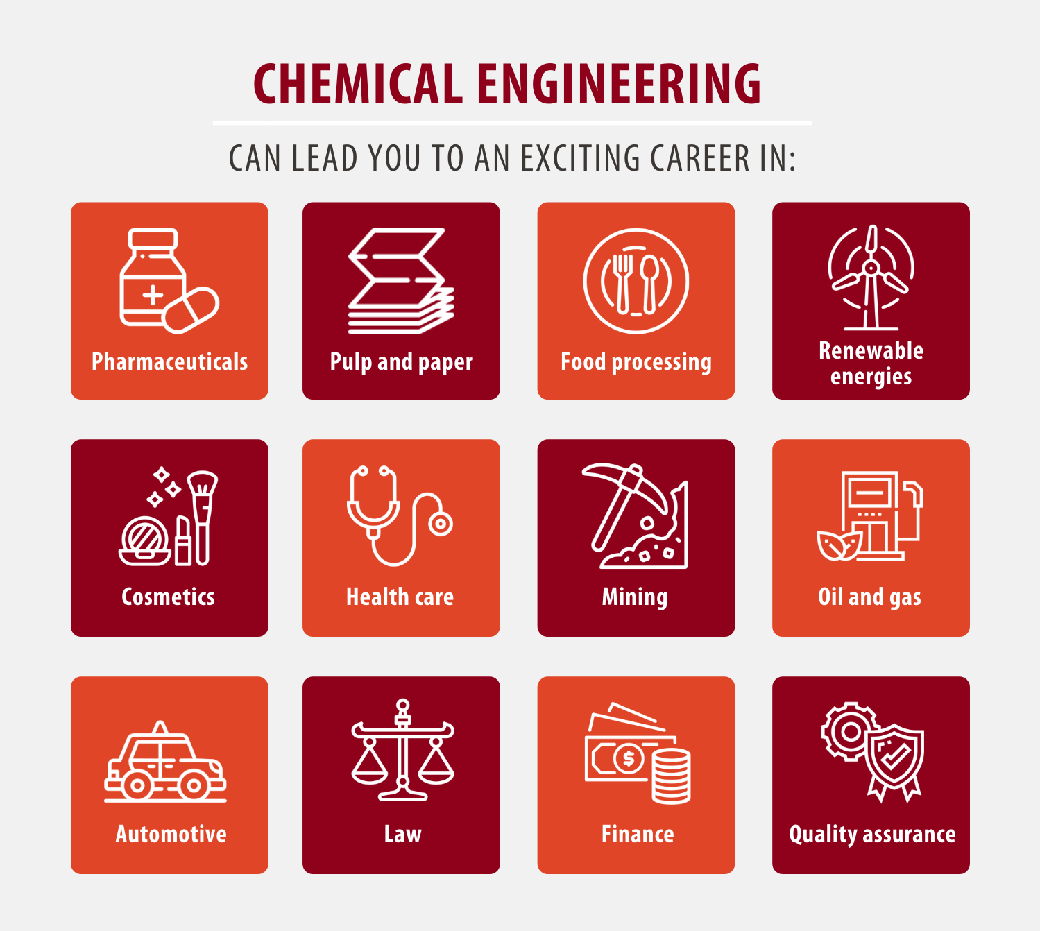 A graphic on career opportunities in Engineering